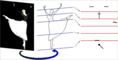 DanceWrite